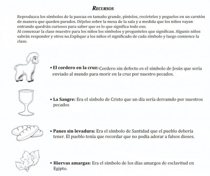 simbolos pascua espanhol